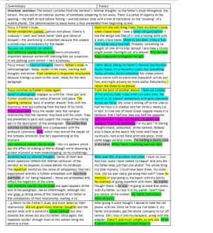 Kafka Notes